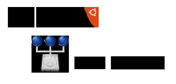 PXE Server unter Linux installieren   Helle's Portfolio
